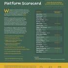 FNOPS-scoredcard-November2020